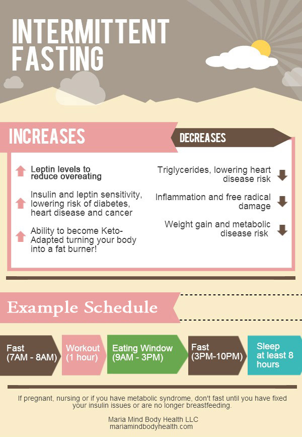 How Intermittent Fasting Benefits Your Health and Assists With Permanent Weight Loss recommendations