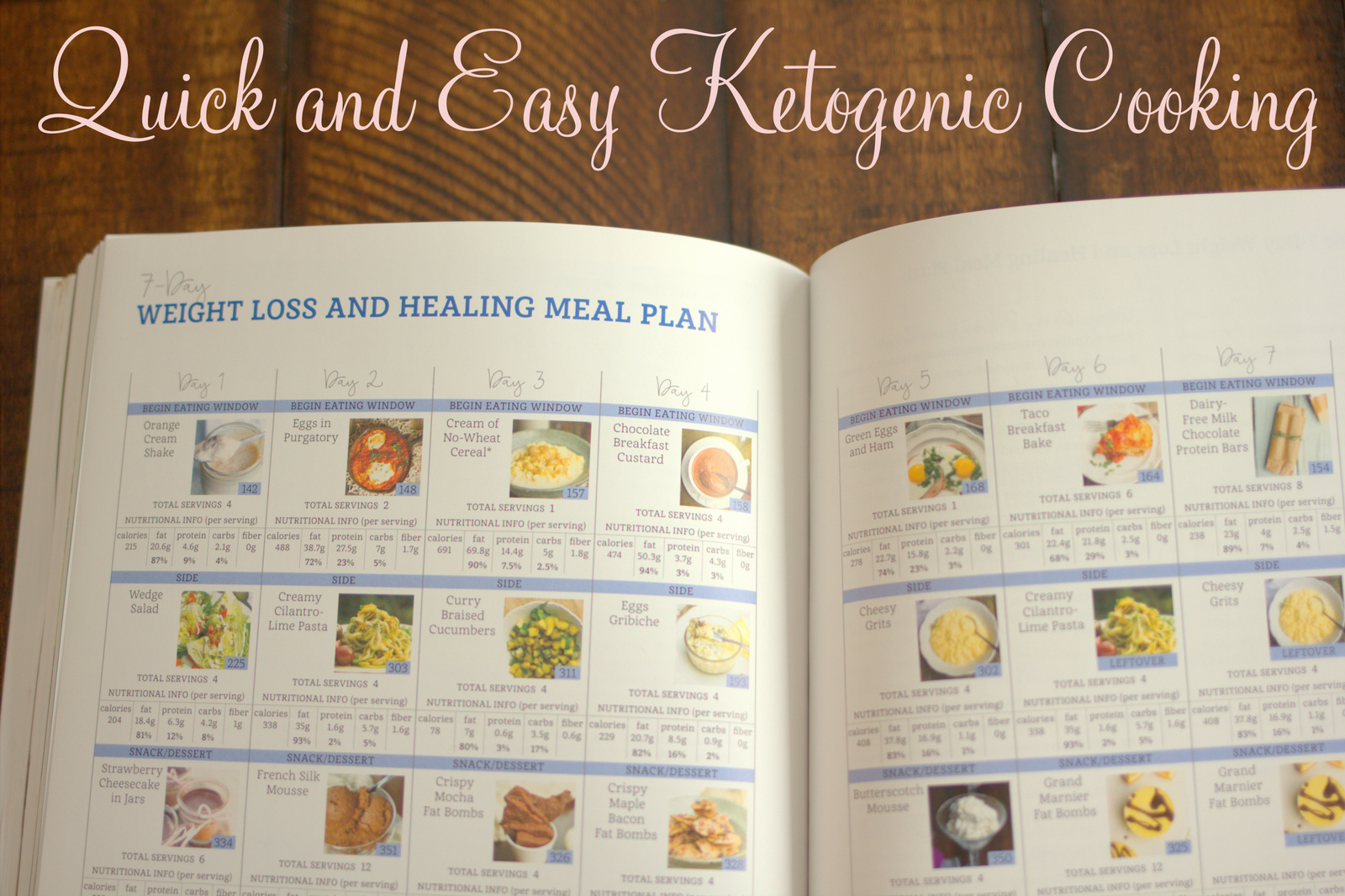 Quick and Easy Ketogenic Cooking