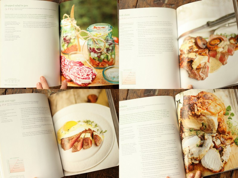 Ketogenic Cookbook Collection Giveaway