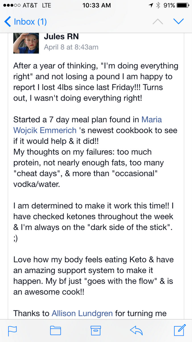 How Much Fat Do You Need for Ketosis?