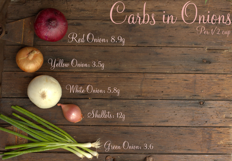 Carbs in Onions