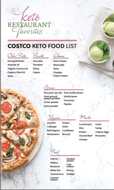 Keto Restaurant Favorites in Costco - Maria Mind Body Health